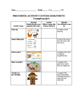 Preschooler Activity Center Project