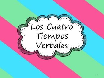 Present, Acabar de, Ir a Infinitive, Present Progressive Spanish Presentation
