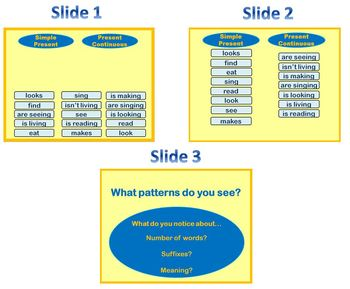 Present Continuous Tense Sort for Activboard or Smartboard