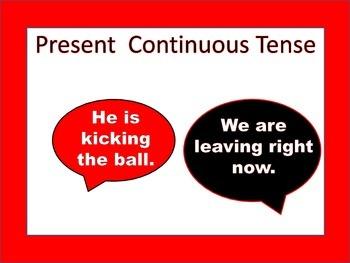 ESL: Present Continuous/Present Progressive Full Package