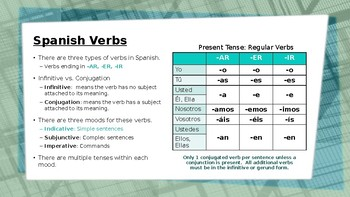 Present (Indicative) Tense Power Point Lesson