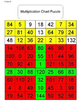 Present Multiplication Puzzle