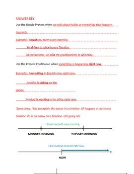 Present & Past- Simple vs. Continuous Verb Practice BUNDLE