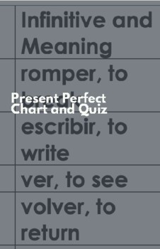 Present Perfect Chart and Quiz