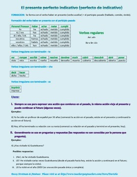 Spanish Present Perfect - Formation, Uses, Exercises