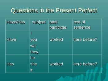 Present Perfect Tense: Grammar for ESL Students