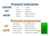 Present Progressive Spanish VIDEO