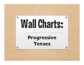 Spanish Present Progressive Wall Charts