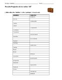 Present Progressive of AR verbs- Spanish
