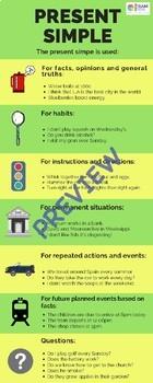 Present Simple A1 Beginner Lesson Plan For ESL