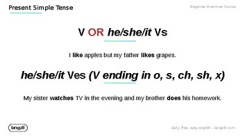 Present Simple Tense Powerpoint