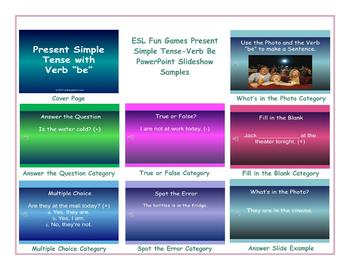 Present Simple Tense-Verb Be PowerPoint Slideshow