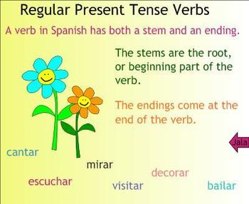 Present Tense -Ar Verbs Spanish SMART Board Lesson