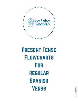 Present Tense Flowcharts for Regular Spanish Verbs