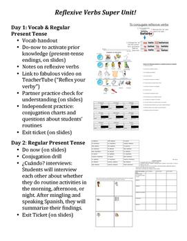 Present-Tense Reflexive Verbs 5-day set!