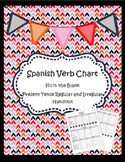 Present Tense Verb Chart (regular and irregular verbs)