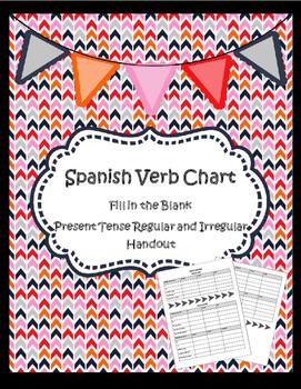 Present Tense Verb Chart (regular and irregular verbs)