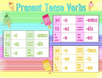 Present Tense Verb Poster Ice Cream Theme (2 versions!)