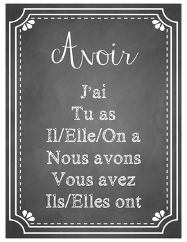 Present Tense Verb Posters - French (Freebie)
