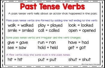 Past Tense Verbs Anchor Chart/Poster
