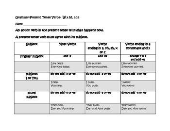 Present Tense Verbs W 3.1 d; 3.1e