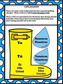 Present Tense of Spanish Stem-Changing Verbs (Boot Verbs)