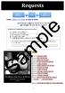 Present of Subjunctive / Subjuntivo usos y conjugacion