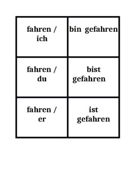 Present perfect Sein verbs in German Concentration games