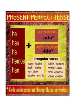 Present perfect tense poster