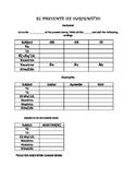 Present subjunctive graphic organizer spanish