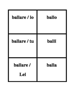ARE Verbs in Italian Verbi ARE Present Tense Concentration Games