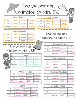 Present tense: Irregular stem changing verbs WORKSHEET
