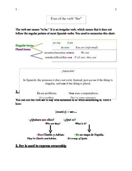 Present tense of SER notes and activities