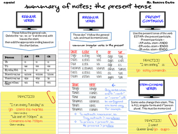Present tense summarized notes