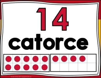 Present the numbers 1-20 in Spanish | Presentar los números 1-20 Español