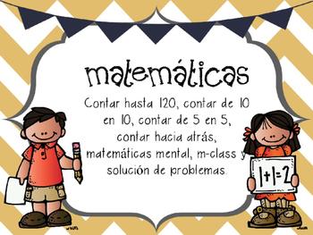Presentación de la rutina de matemáticas