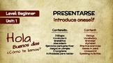 Presentarse en español - Introduce oneself in Spanish - Co