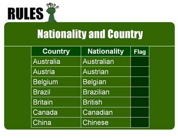 Presentation ( Countries, Nationalities, Flags )