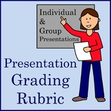 Presentation Grading Rubric for Individual and Group Oral Presentations