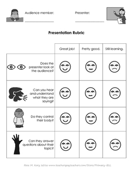 Presentation Peer Speaking Rubric