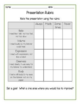 Presentation Posters and Rubrics
