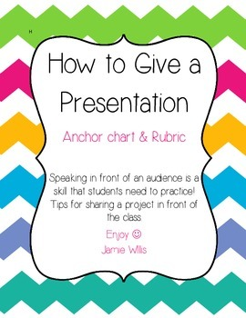 Presentation Posters and Rubrics