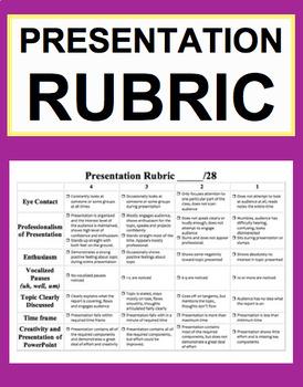 Presentation Rubric