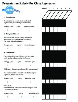 Presentation Rubric For Class Assessment