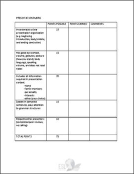 Presentation Rubric - Introductions (All About Me or Classmate)