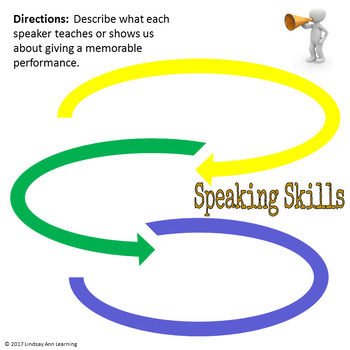 Speaking and Listening Choice Board to Teach Effective Presentation Skills