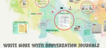 Presentation for Teachers: Write More Using Conversation Journals