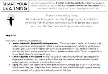 Presentations of Learning Toolkit
