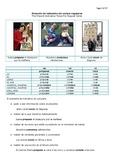 Presente de indicativo de verbos regulares-Present Indicat