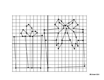Presents Graph